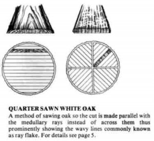 Stickley Quartersawn Post Construction