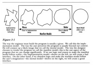 User Mental Models vs. Implementation Models