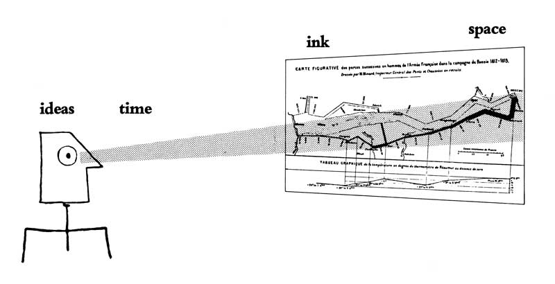 http://ed-informatics.org/wp-content/uploads/2010/03/Tufte-Graphical-Excellence.jpg