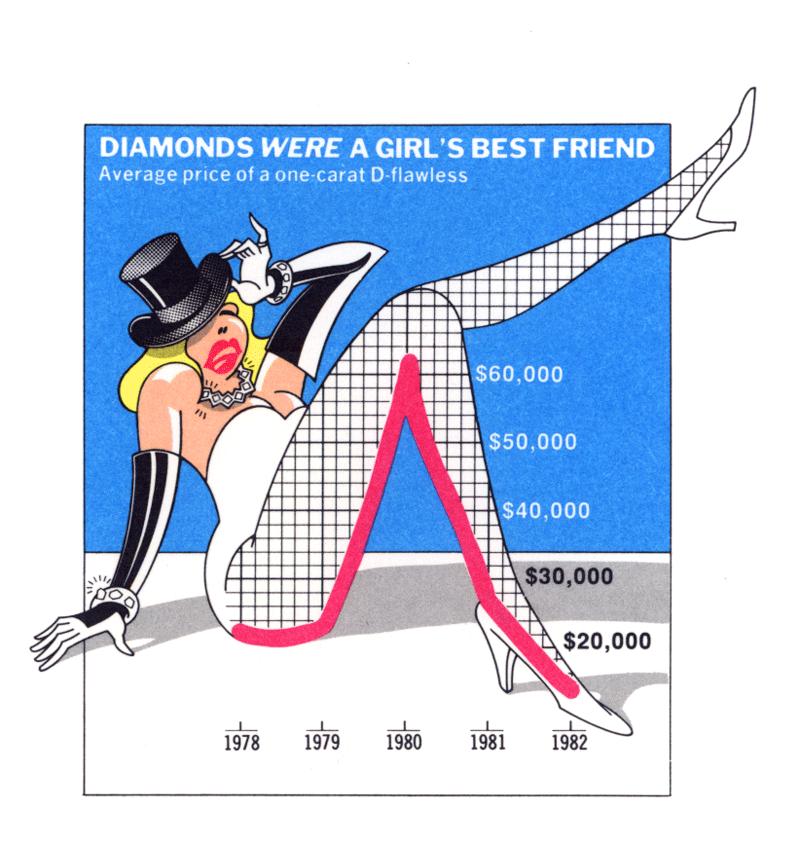 Chart Junk